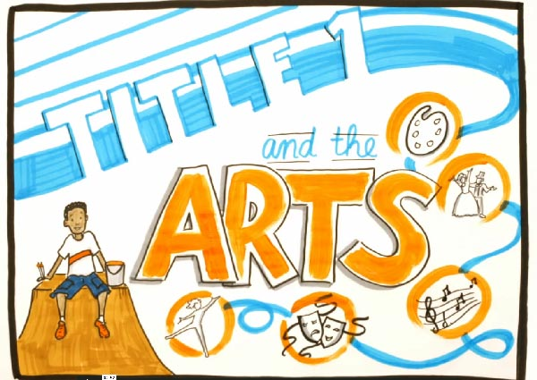 Arts Ed NJ Releases Title I Support Website For School Leaders