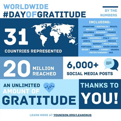 Worldwide Day Of Gratitude Showed How The Arts Can Heal During Unprecedented Times